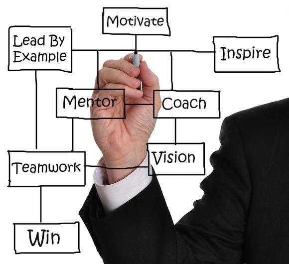 www.sentricocompetencymanagement_com